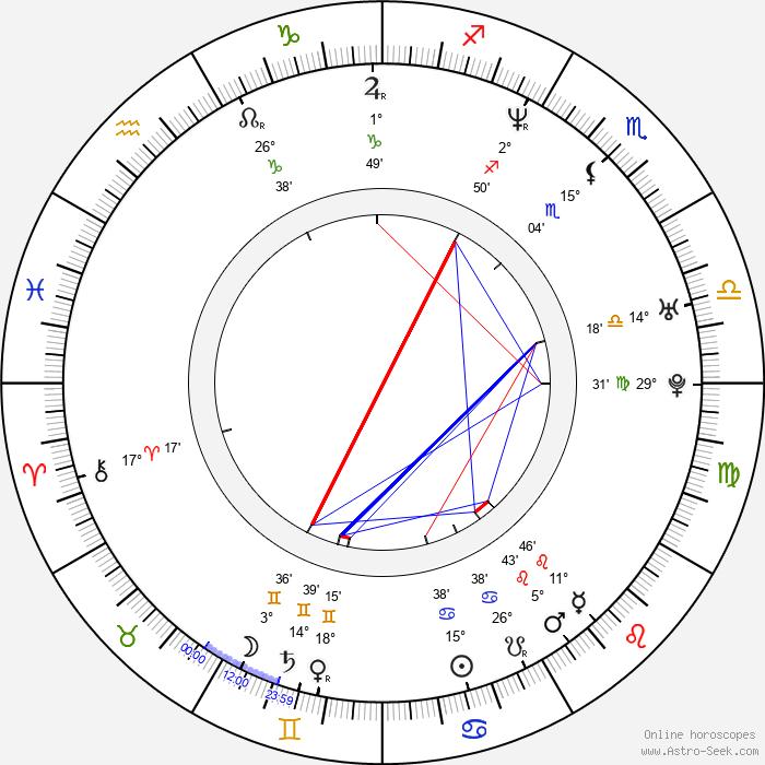 Heather Kafka - Birth horoscope chart