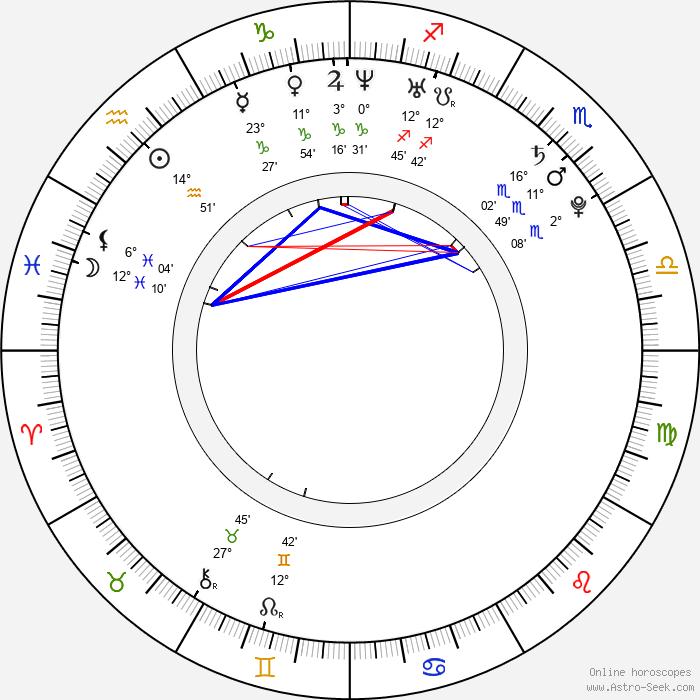 Heather McEwen - Birth horoscope chart