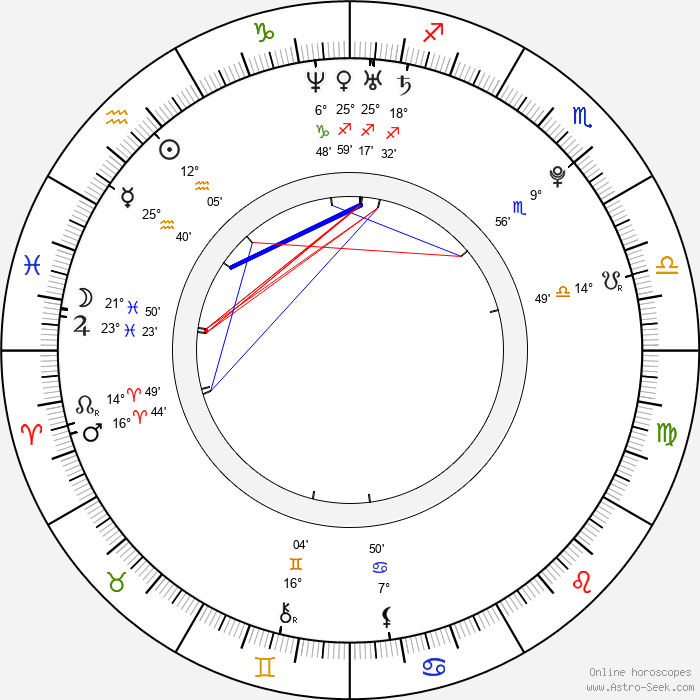 Heather Morris - Birth horoscope chart
