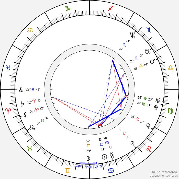 Heather Nova - Birth horoscope chart