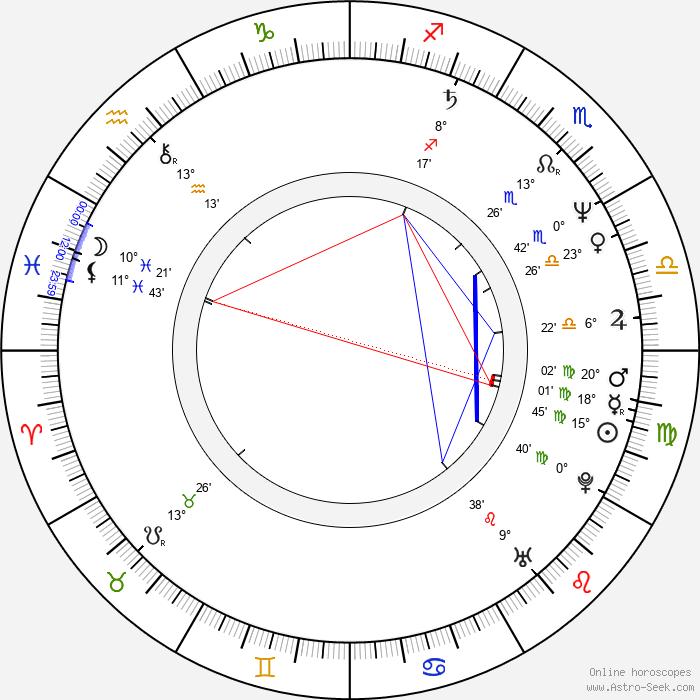 Heather Thomas - Birth horoscope chart