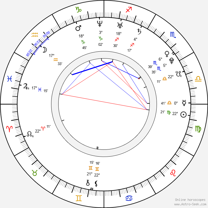 Heidi Montag - Birth horoscope chart