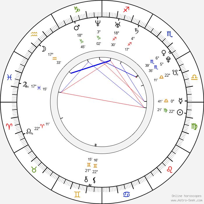 Heidi Montag - Birth horoscope chart
