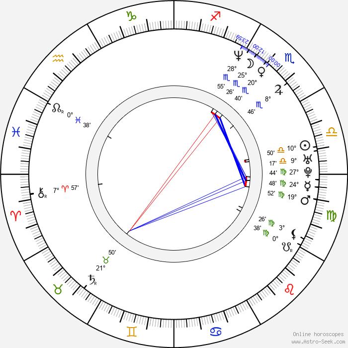 Heidi Newfield - Birth horoscope chart