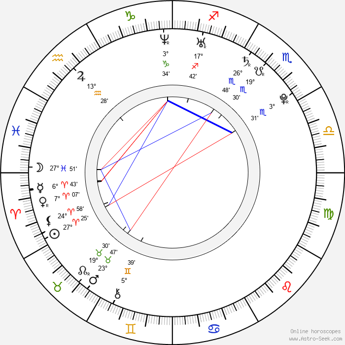 Heidi Shepherd - Birth horoscope chart