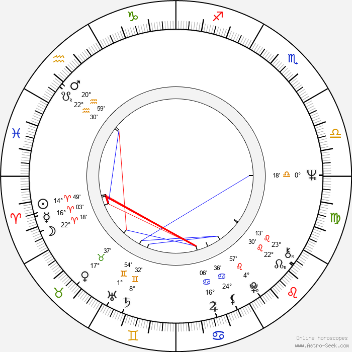 Heidy Tamme - Birth horoscope chart