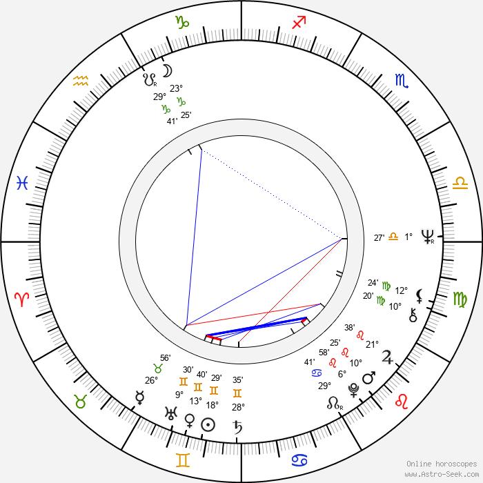 Heimo Happonen - Birth horoscope chart