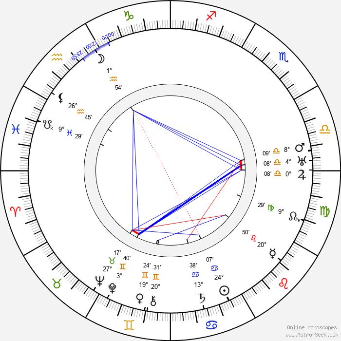 Heinie Conklin - Birth horoscope chart