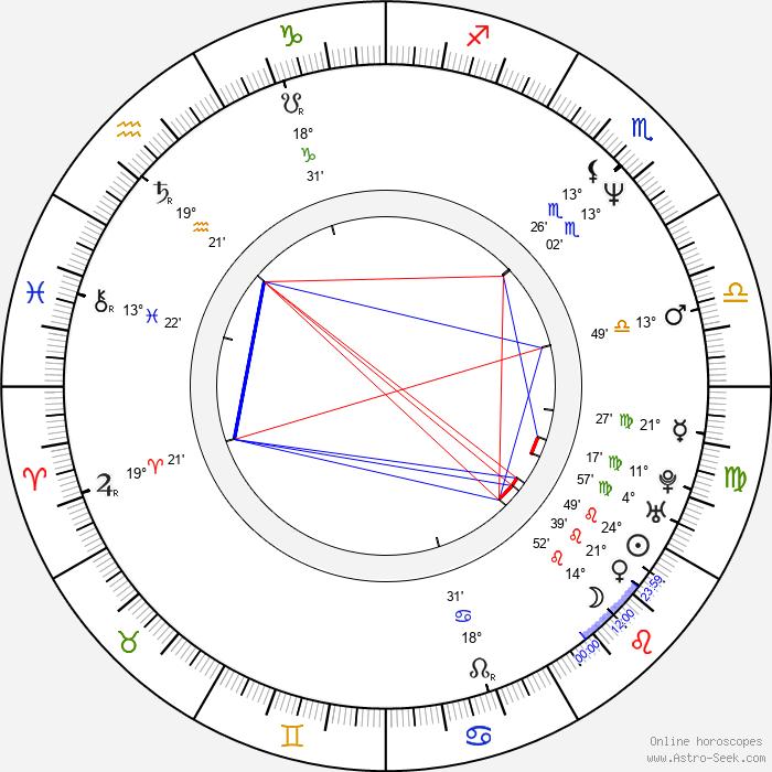 Heino Ferch - Birth horoscope chart