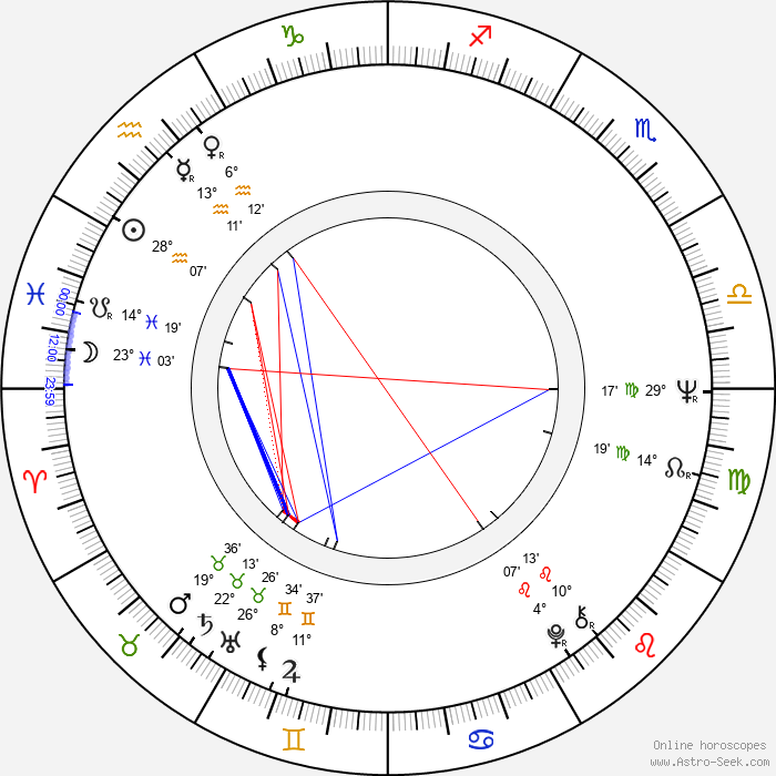 Heinrich Breloer - Birth horoscope chart