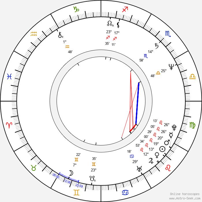 Heintje Simons - Birth horoscope chart