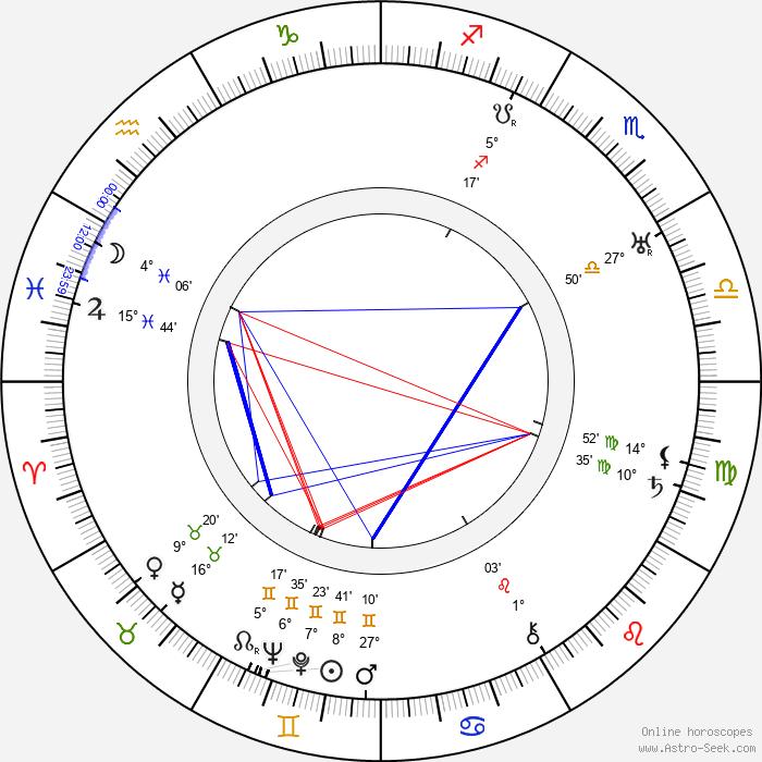 Heinz Goldberg - Birth horoscope chart