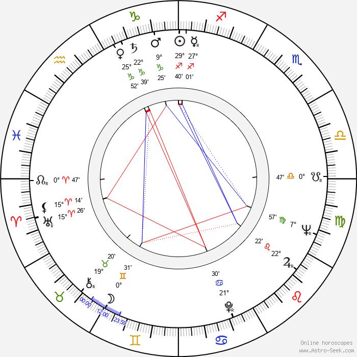 Heinz Schirk - Birth horoscope chart