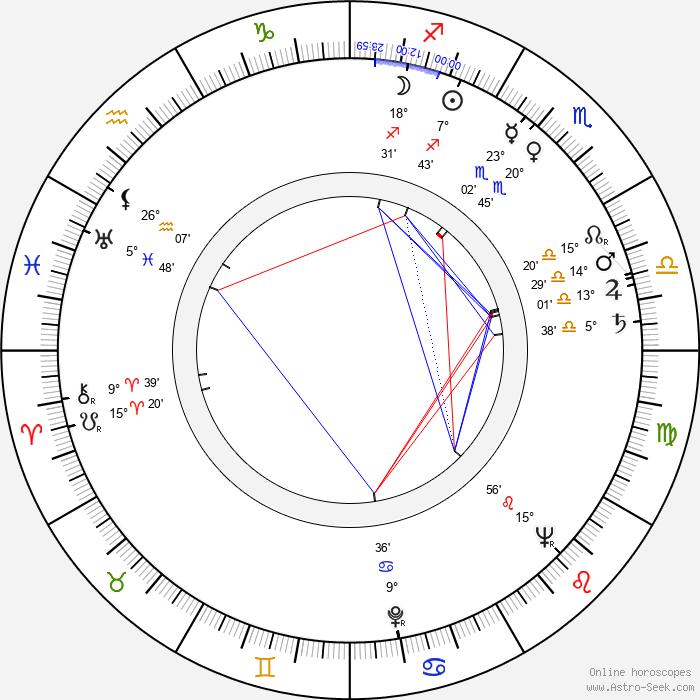 Heinz Schröder - Birth horoscope chart