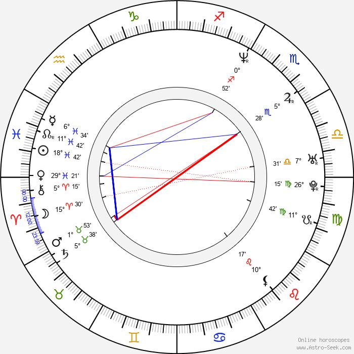 Helen Hill - Birth horoscope chart