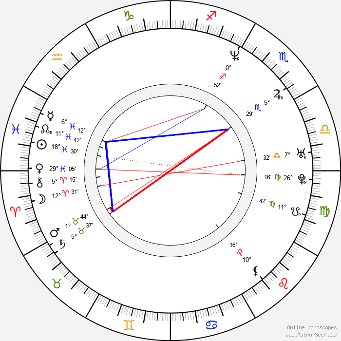 Helen Hill - Birth horoscope chart