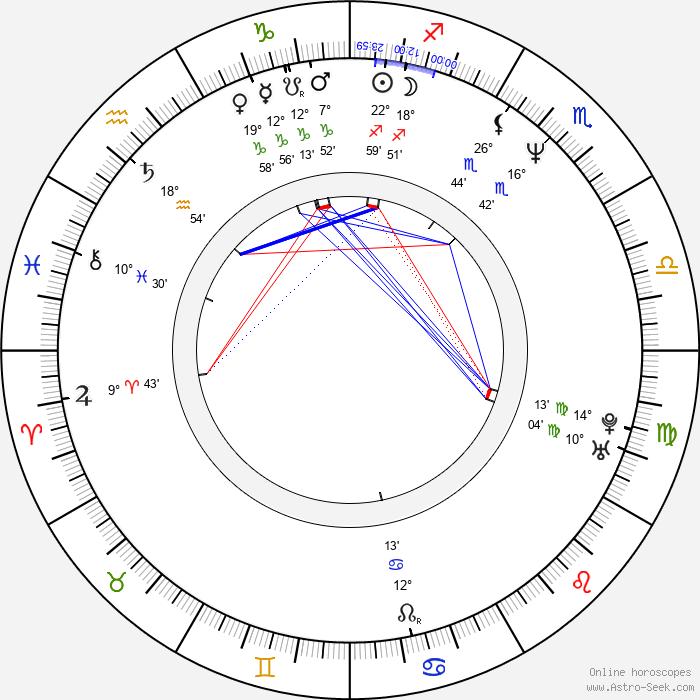 Helen Slater - Birth horoscope chart