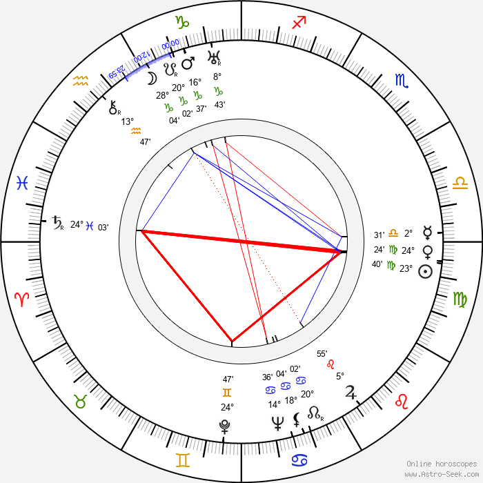 Helen Vinson - Birth horoscope chart