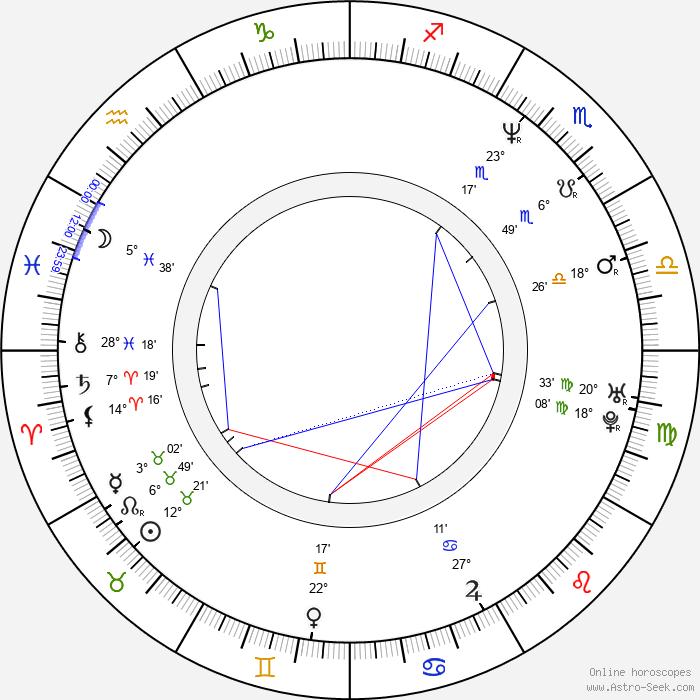 Hélène Angel - Birth horoscope chart