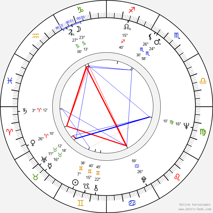 Hélène Hily - Birth horoscope chart