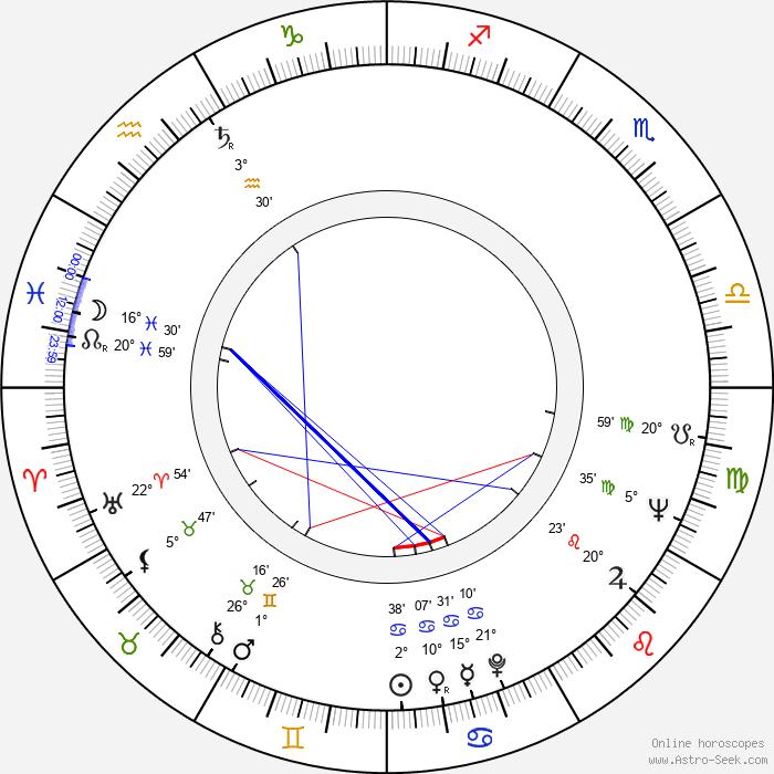 Heli Lääts - Birth horoscope chart