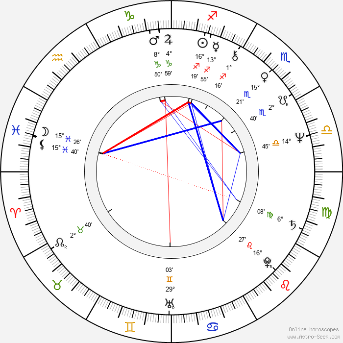 Hellevi Seiro - Birth horoscope chart