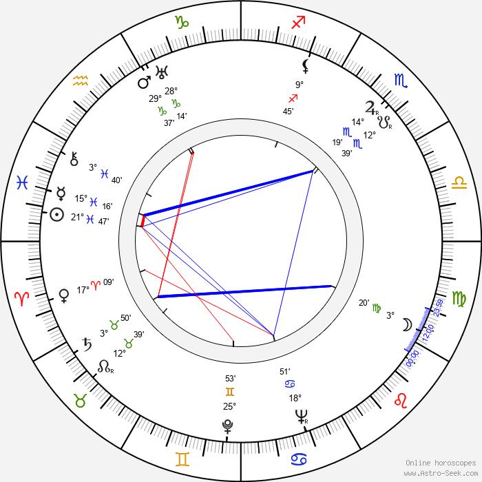 Hellin Auvinen-Salmi - Birth horoscope chart