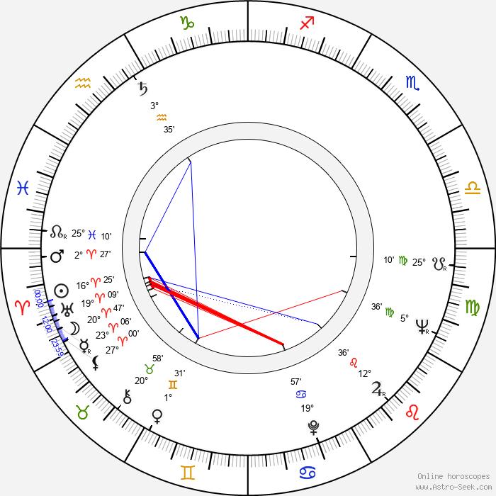 Helmut Griem - Birth horoscope chart