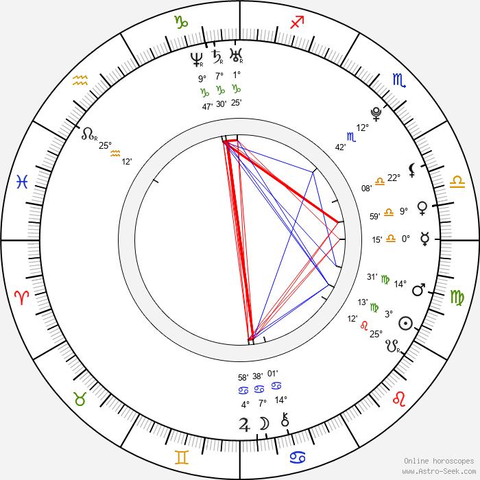 Héloise Guerin - Birth horoscope chart