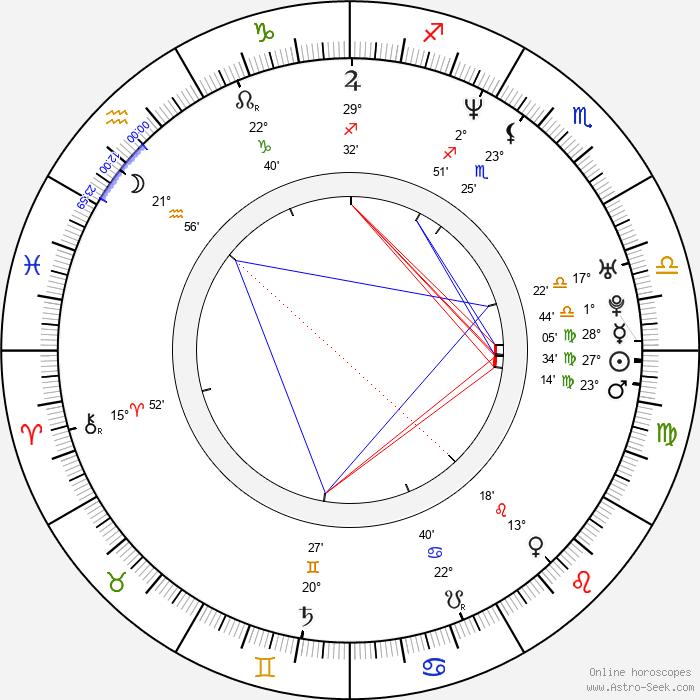 Henning Baum - Birth horoscope chart