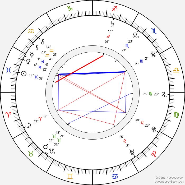 Henning Krautmacher - Birth horoscope chart