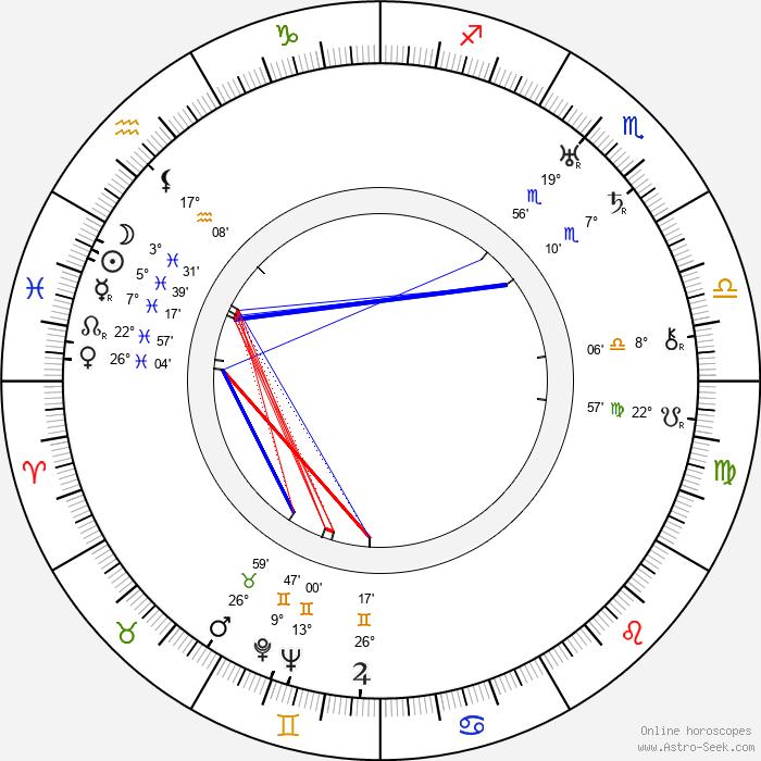 Henri Nassiet - Birth horoscope chart