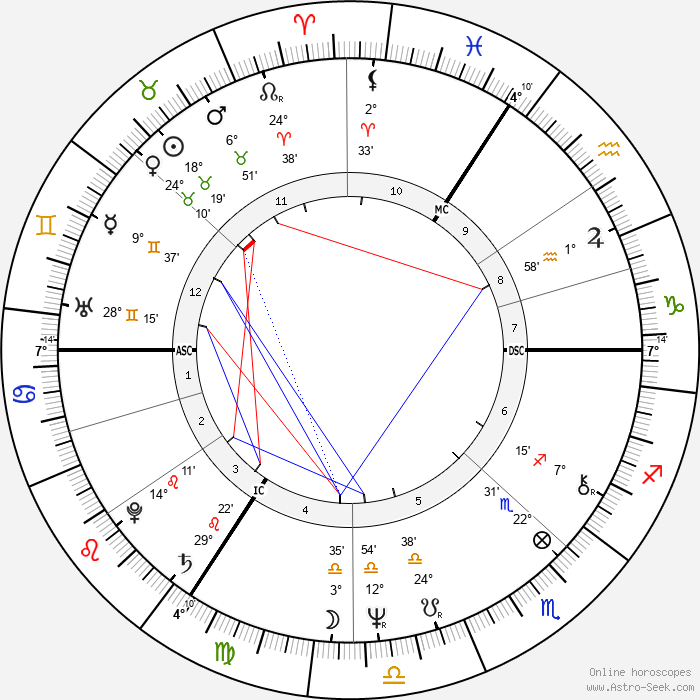 Henri Seroka - Birth horoscope chart