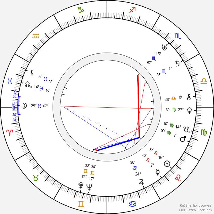 Henri Verdun - Birth horoscope chart
