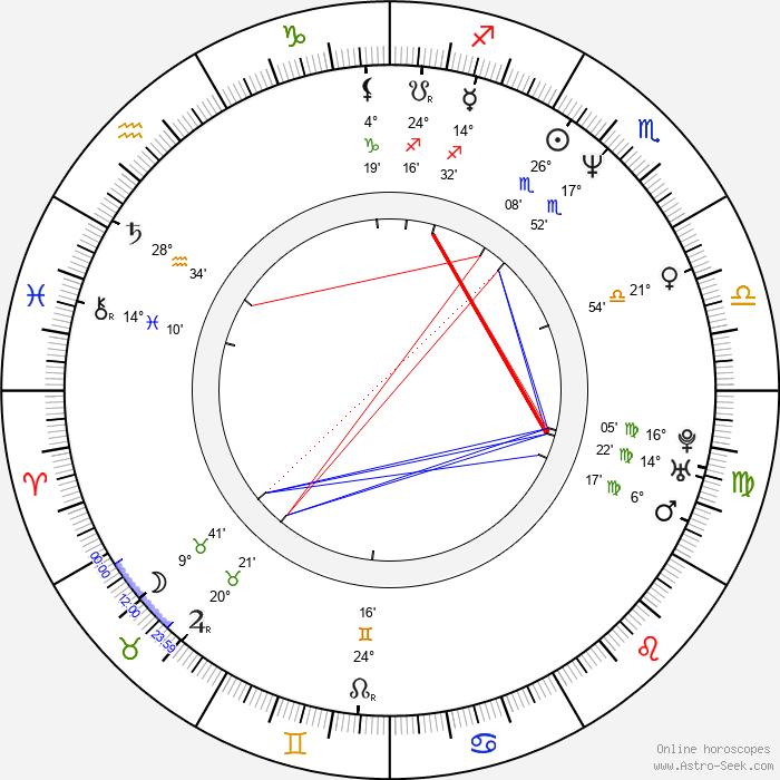 Henrik Dahl - Birth horoscope chart