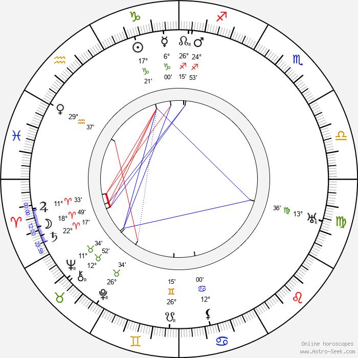 Henrik Galeen - Birth horoscope chart