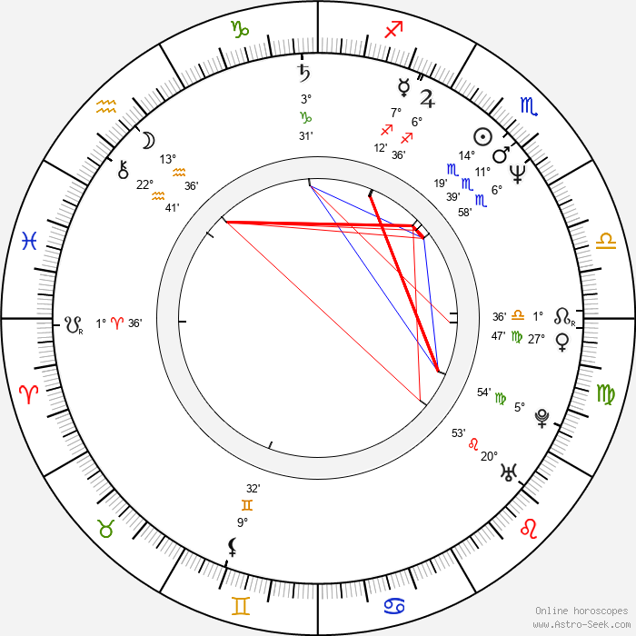Henrik Ruben Genz - Birth horoscope chart