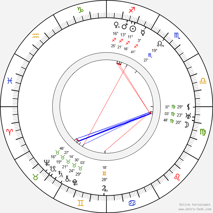 Henry Bonvallet - Birth horoscope chart