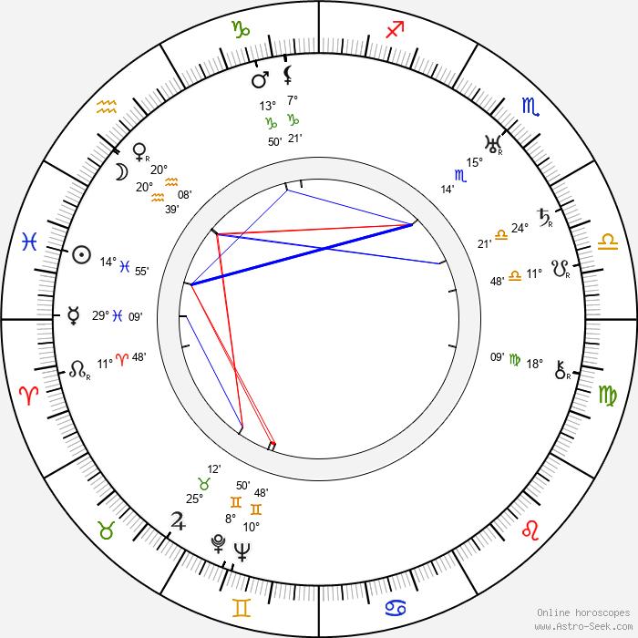 Henry Daniell - Birth horoscope chart