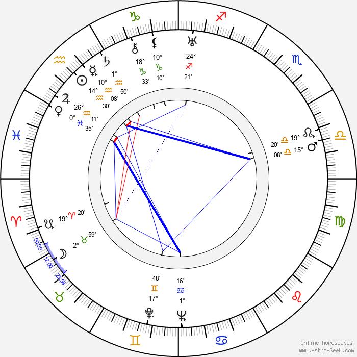 Henry Garcia - Birth horoscope chart