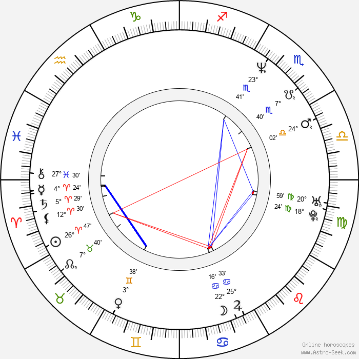 Henry Ian Cusick - Birth horoscope chart