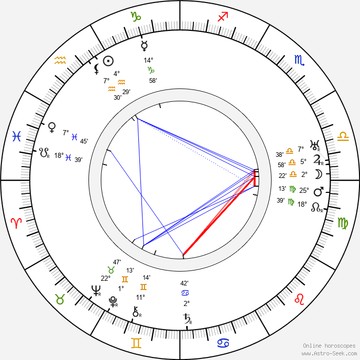 Henry King - Birth horoscope chart
