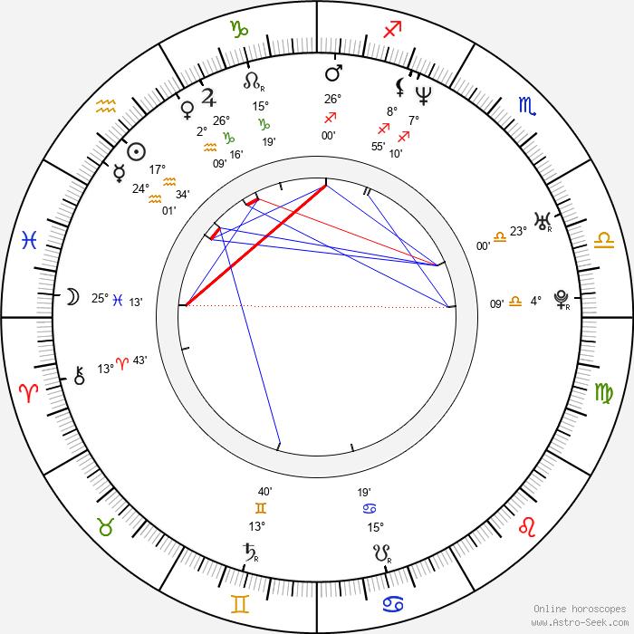 Henry Moore Selder - Birth horoscope chart