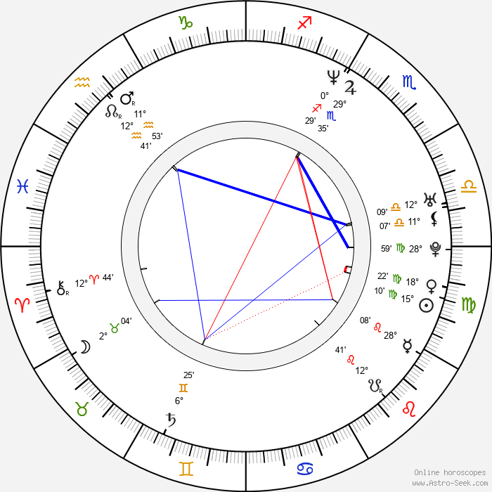 Henry Thomas - Birth horoscope chart