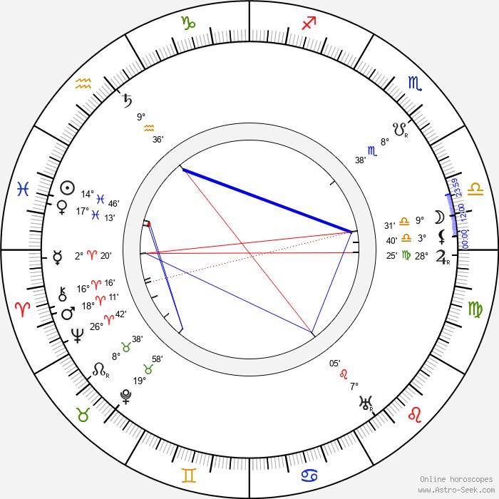 Henry Travers - Birth horoscope chart
