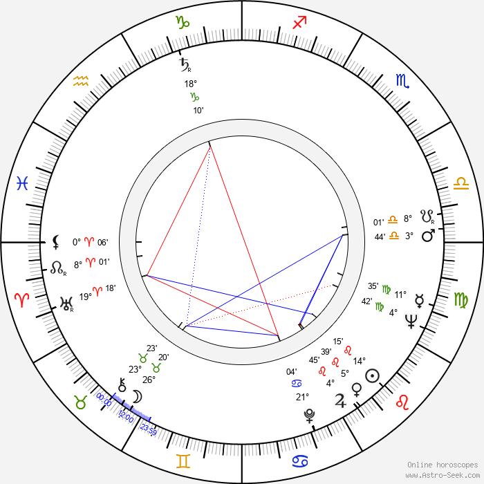 Herb Reed - Birth horoscope chart
