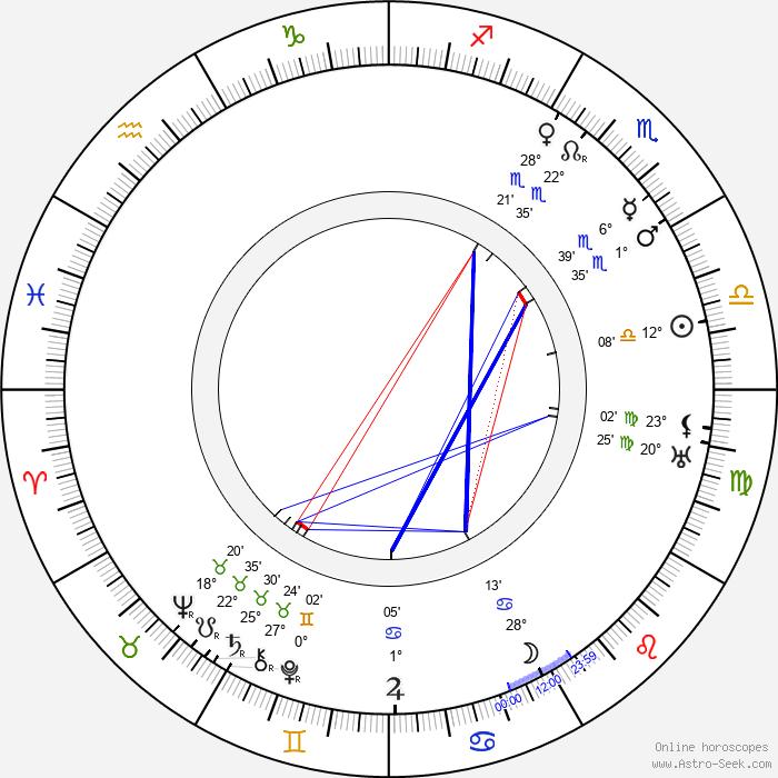 Herbert Blaché - Birth horoscope chart