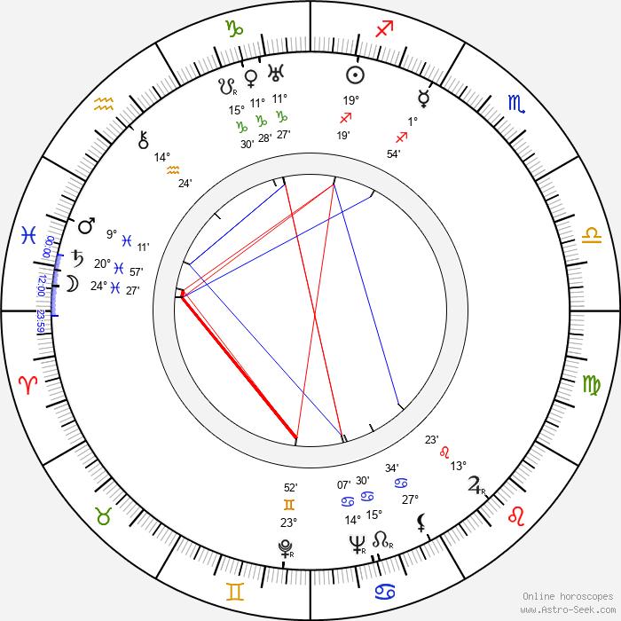 Herbert Coleman - Birth horoscope chart