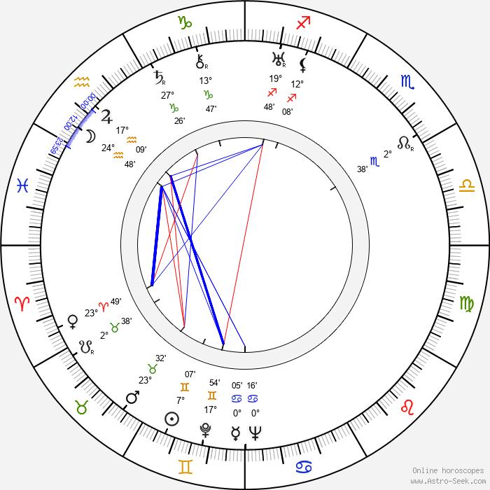 Herbert Selpin - Birth horoscope chart