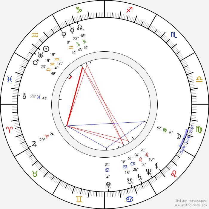 Herberta Williams - Birth horoscope chart